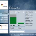 Ergebnis Breitbandtest